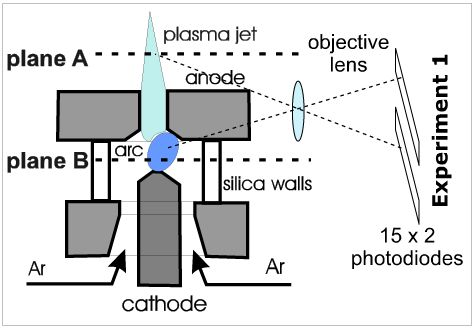 optical methods