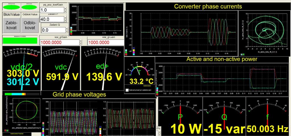 Uspořádání řídicího panelu v systému dSPACE™