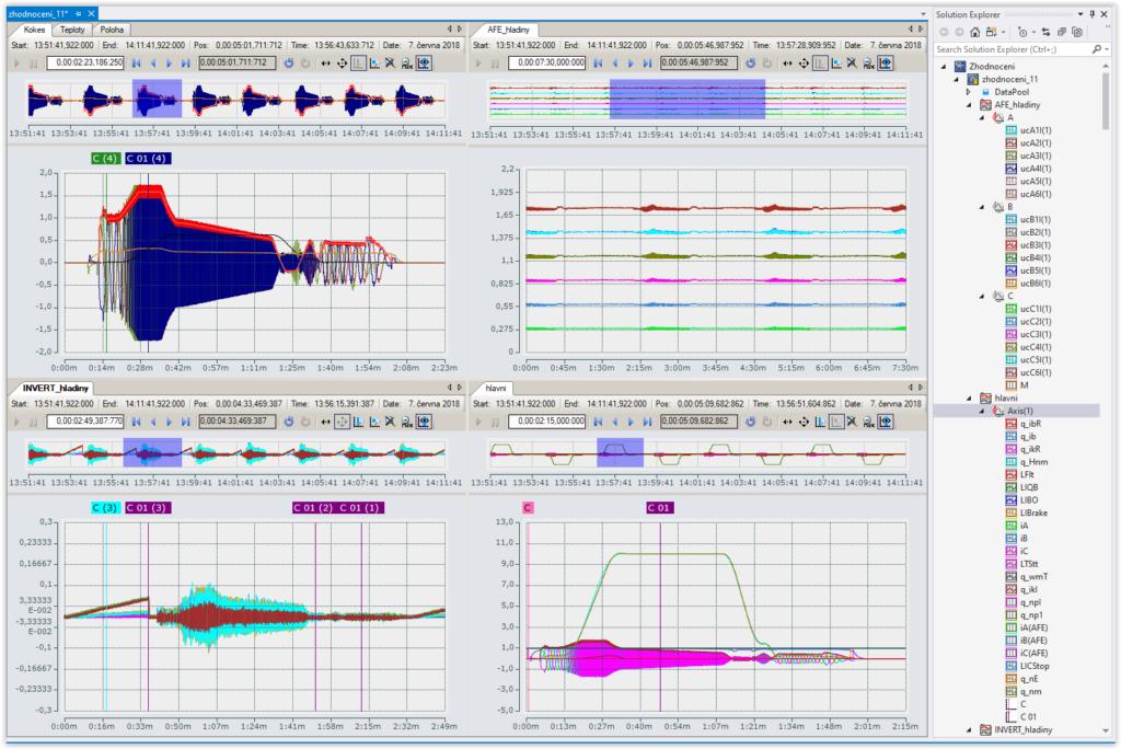 Příklad monitorování provozu těžního pohonu systémem Beckhoff TwinCAT
